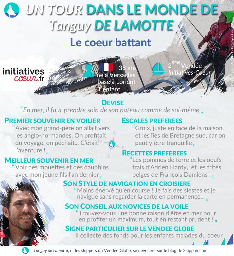 """Fiche """"Un tour dans le monde de Tanguy de Lamotte"""", skipper du Vendée Globe 2016 - Skippair"""