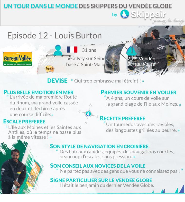 Un tour dans le monde de Louis burton